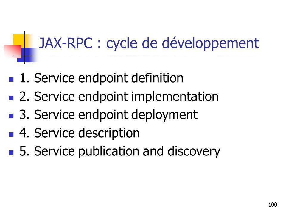 JAX-RPC : cycle de développement