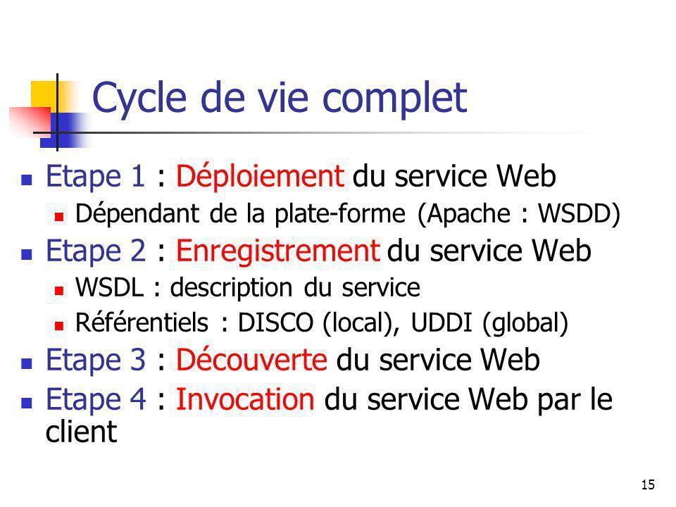 Cycle de vie complet Etape 1 : Déploiement du service Web