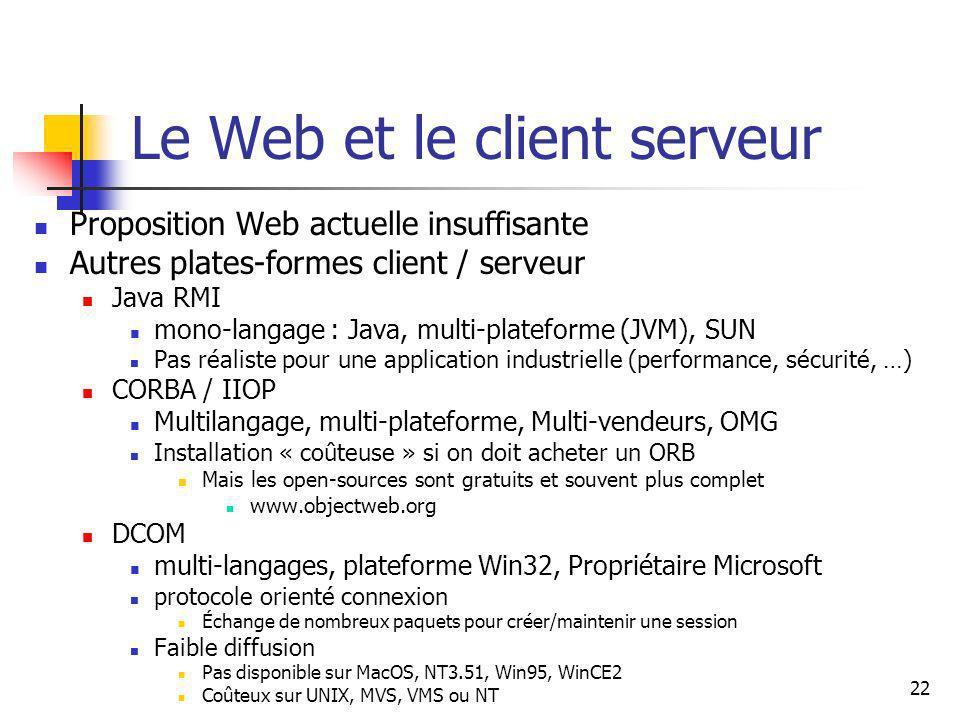Le Web et le client serveur