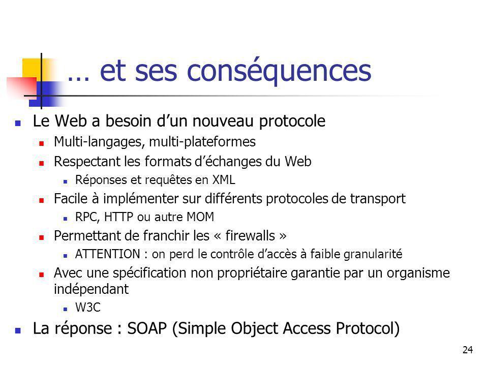 … et ses conséquences Le Web a besoin d'un nouveau protocole
