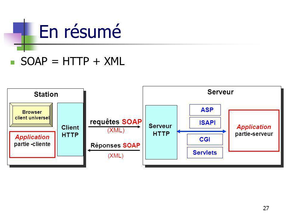 En résumé SOAP = HTTP + XML Station requêtes SOAP ASP Client HTTP