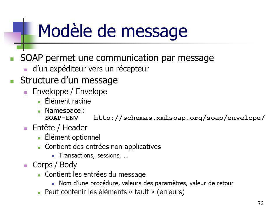 Modèle de message SOAP permet une communication par message