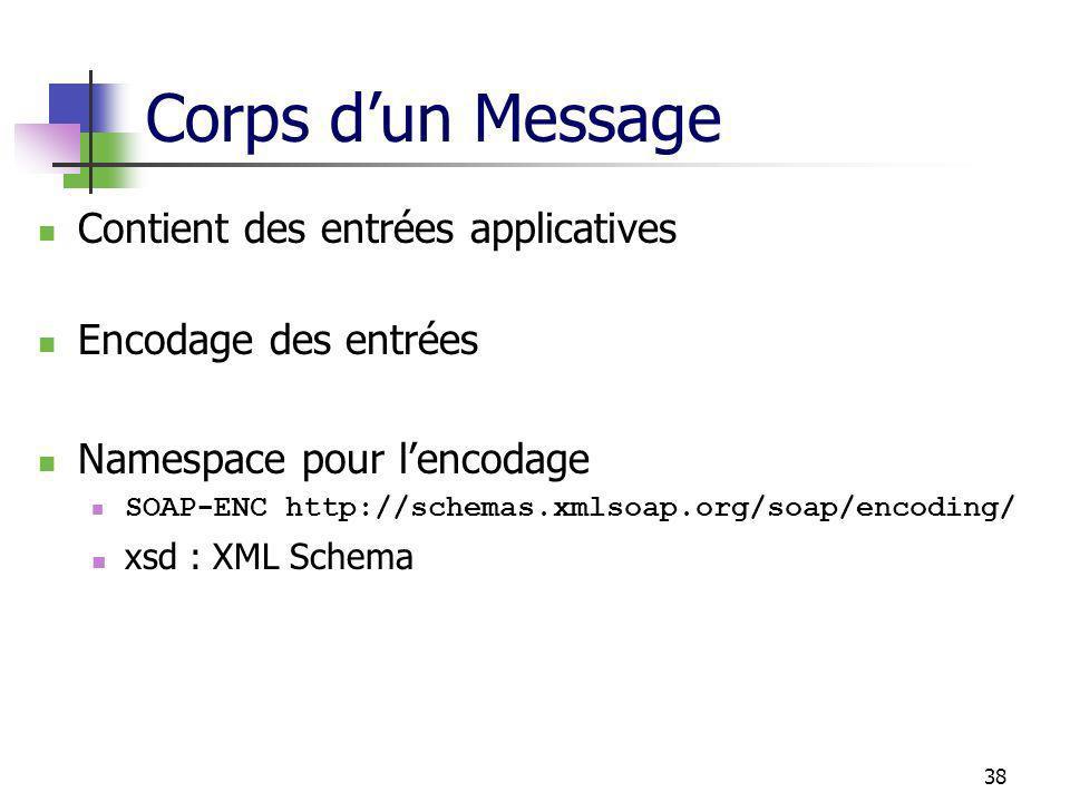 Corps d'un Message Contient des entrées applicatives