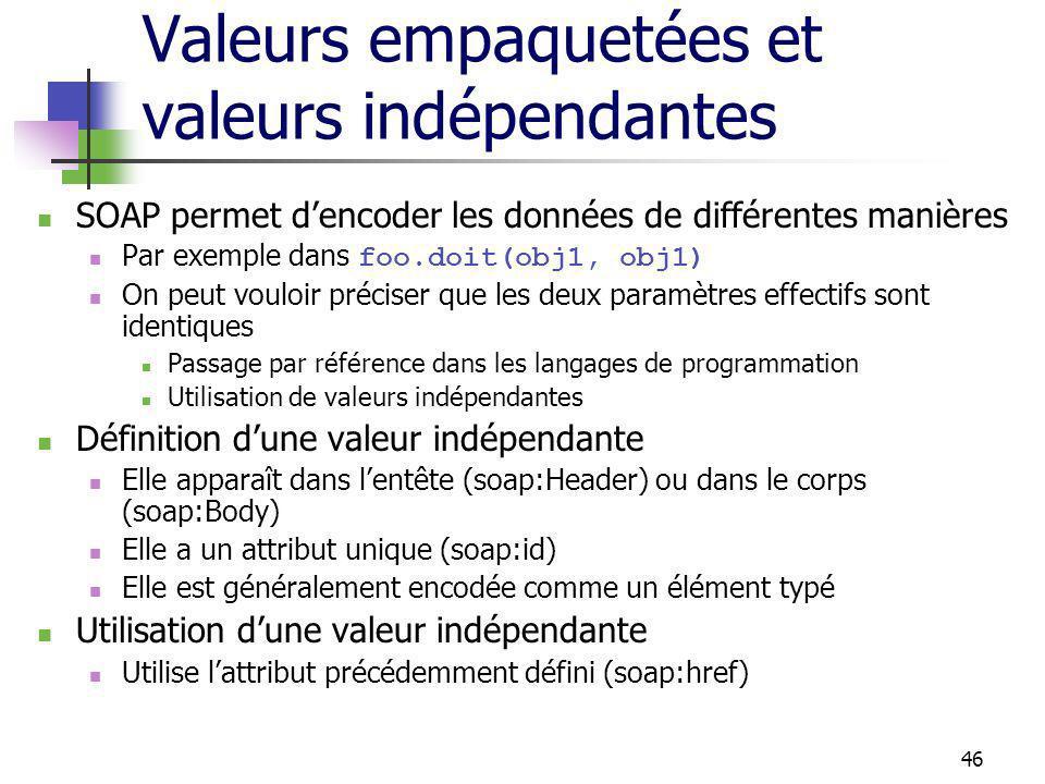Valeurs empaquetées et valeurs indépendantes