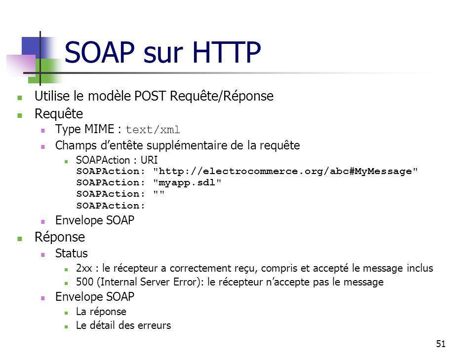 SOAP sur HTTP Utilise le modèle POST Requête/Réponse Requête Réponse