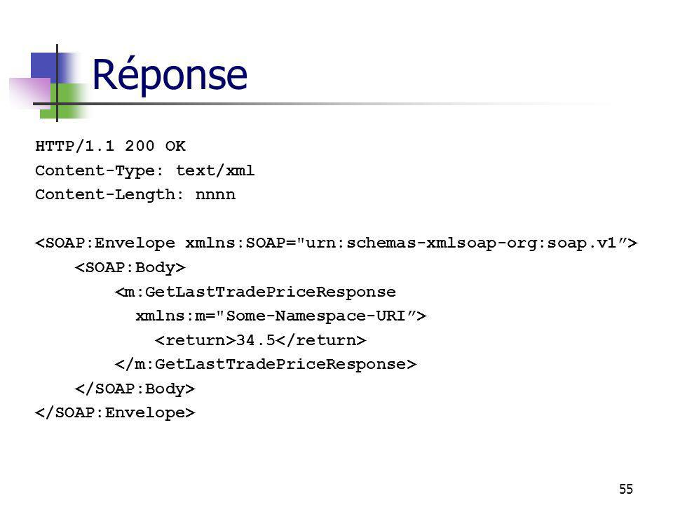 Réponse HTTP/1.1 200 OK Content-Type: text/xml Content-Length: nnnn