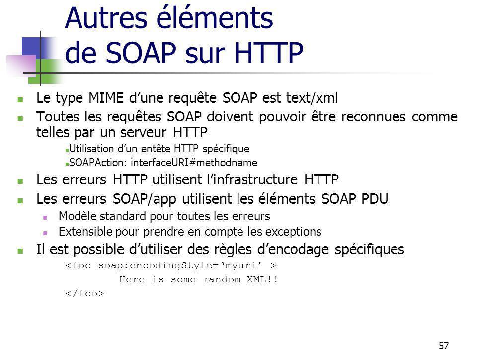 Autres éléments de SOAP sur HTTP