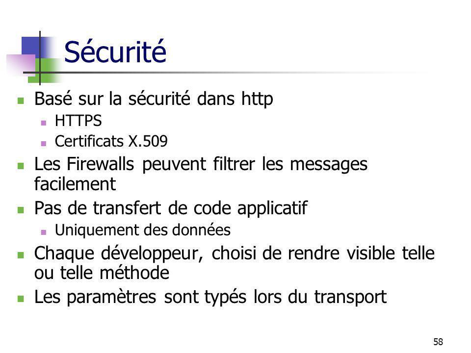 Sécurité Basé sur la sécurité dans http