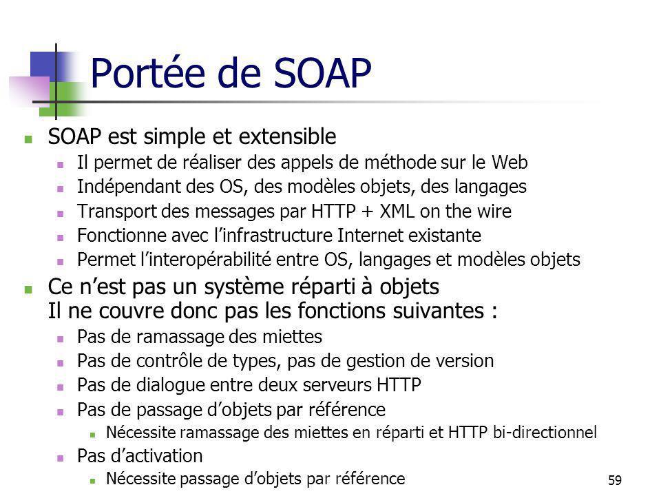 Portée de SOAP SOAP est simple et extensible