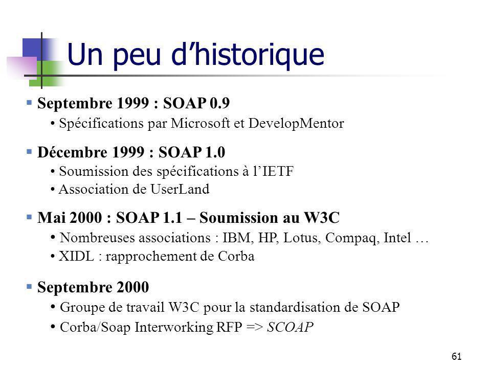 Un peu d'historique Septembre 1999 : SOAP 0.9 Décembre 1999 : SOAP 1.0