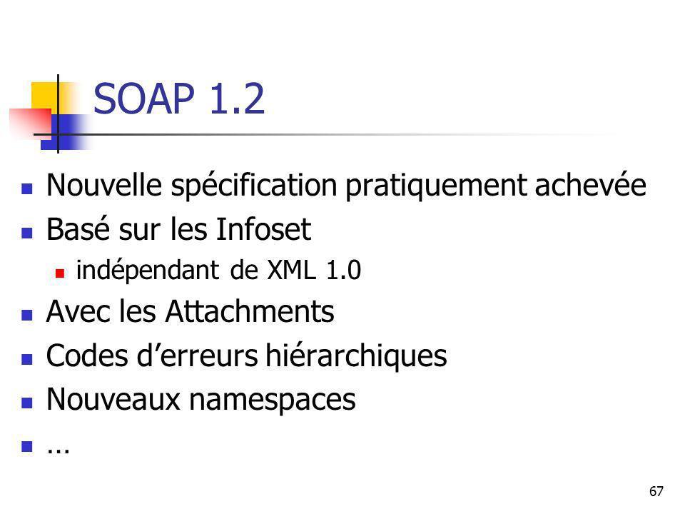 SOAP 1.2 Nouvelle spécification pratiquement achevée