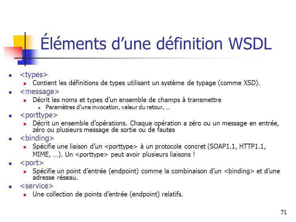 Éléments d'une définition WSDL