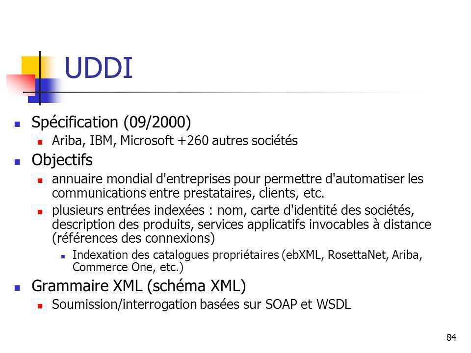 UDDI Spécification (09/2000) Objectifs Grammaire XML (schéma XML)