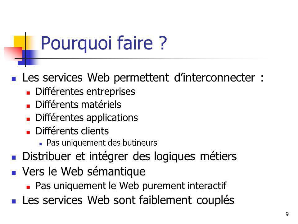 Pourquoi faire Les services Web permettent d'interconnecter :