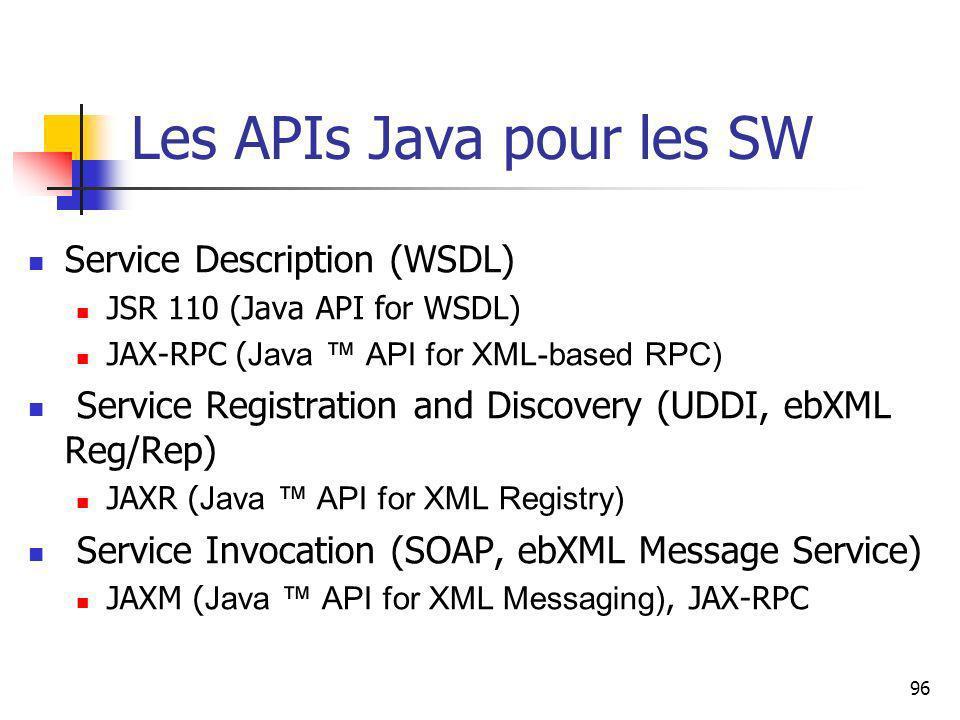 Les APIs Java pour les SW