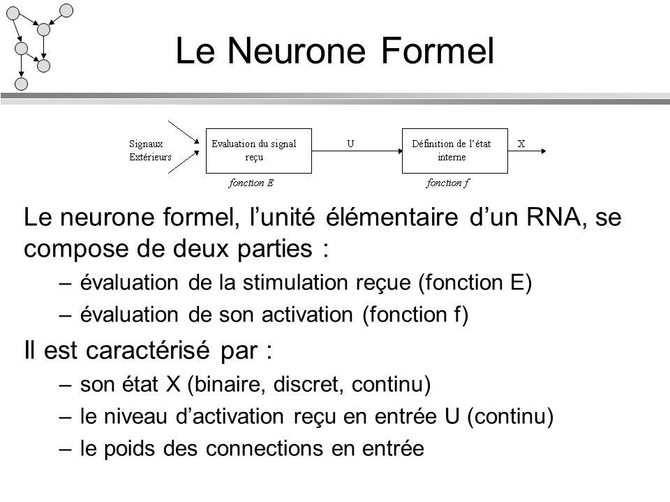 Le Neurone FormelLe neurone formel, l'unité élémentaire d'un RNA, se compose de deux parties : évaluation de la stimulation reçue (fonction E)