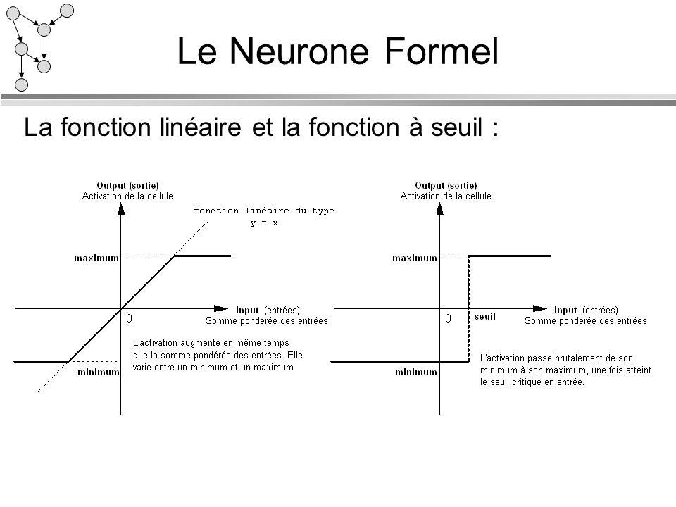 Le Neurone Formel La fonction linéaire et la fonction à seuil :