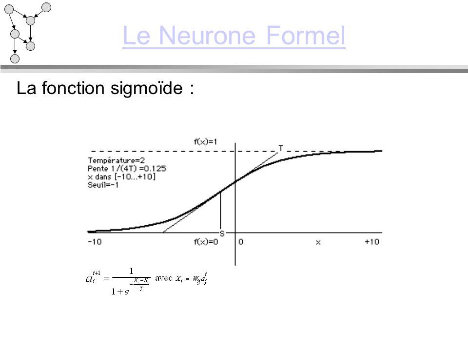 Le Neurone Formel La fonction sigmoïde :