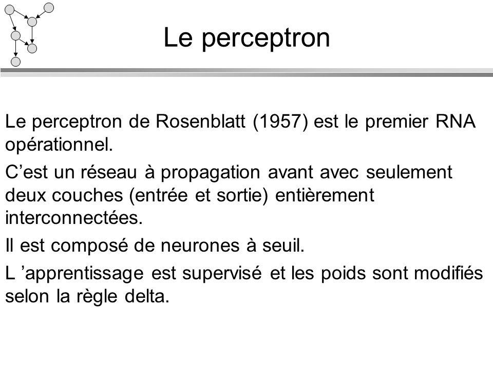 Le perceptronLe perceptron de Rosenblatt (1957) est le premier RNA opérationnel.
