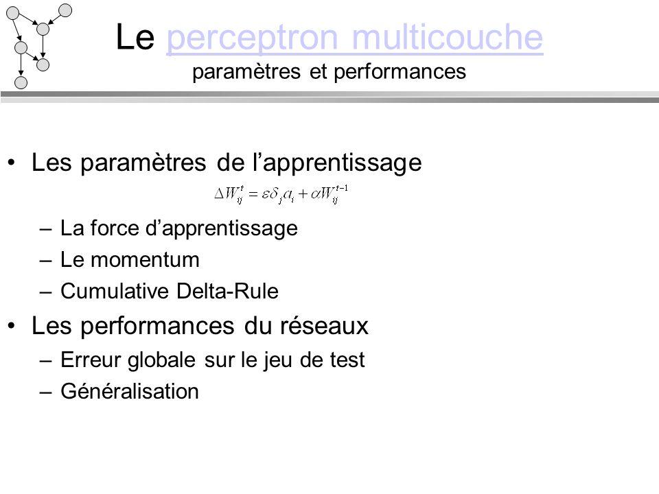 Le perceptron multicouche paramètres et performances