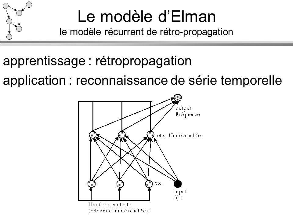 Le modèle d'Elman le modèle récurrent de rétro-propagation