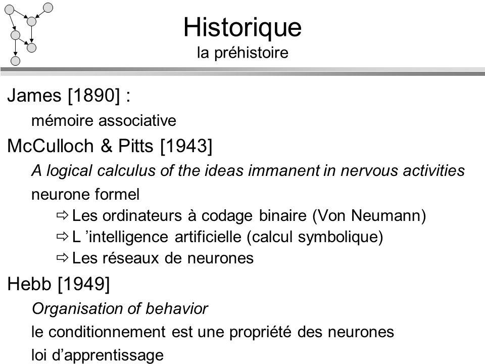 Historique la préhistoire