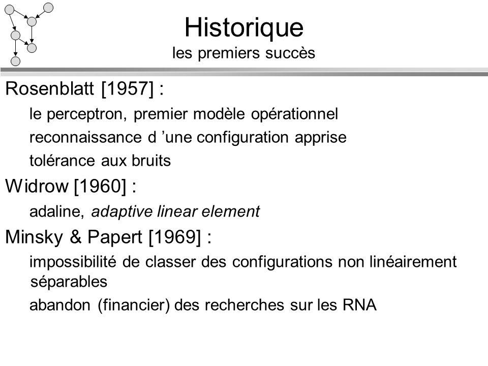 Historique les premiers succès