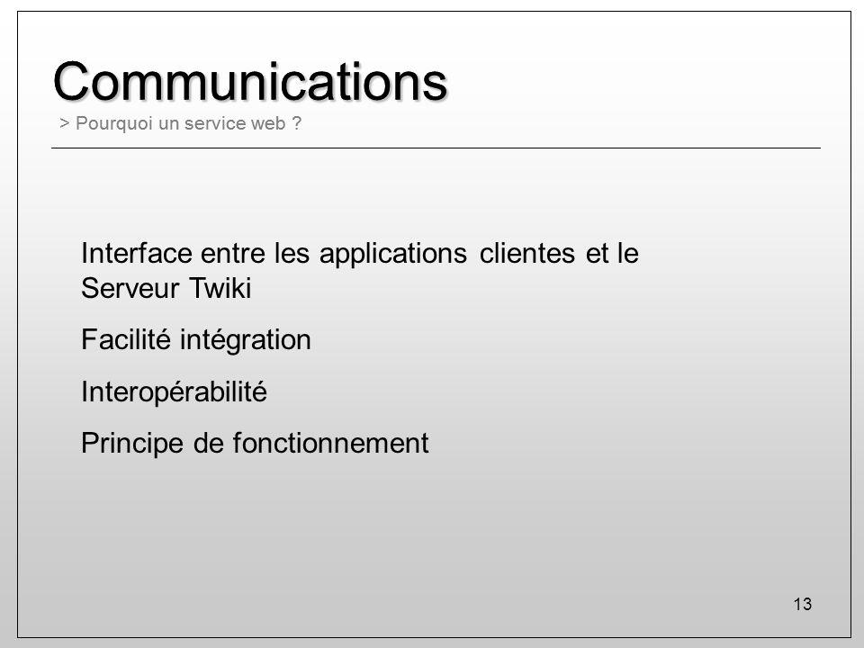 Communications Communications