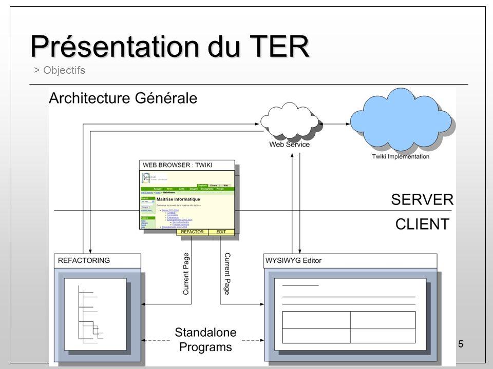 Présentation du TER > Objectifs