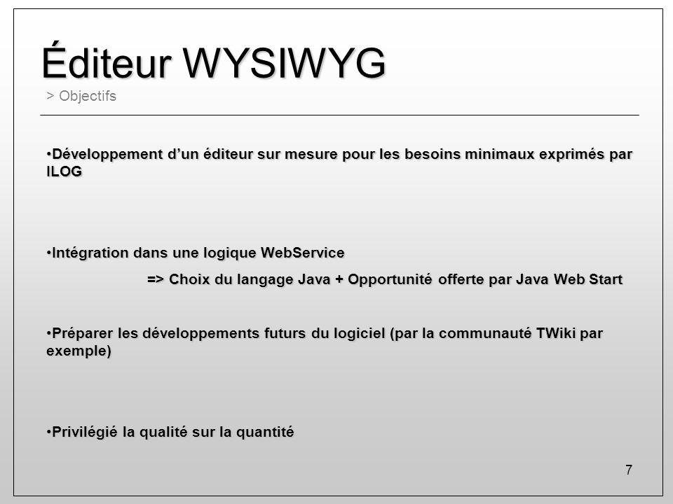 Éditeur WYSIWYG > Objectifs