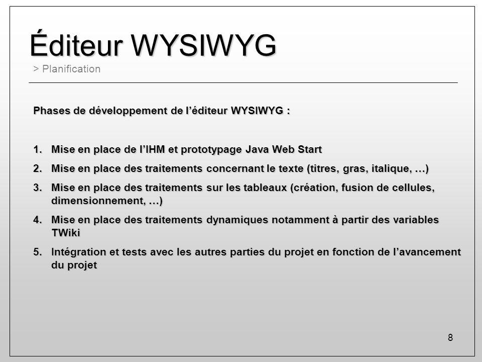 Éditeur WYSIWYG > Planification