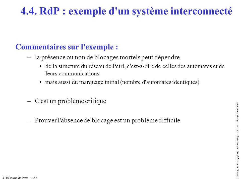 4.4. RdP : exemple d un système interconnecté