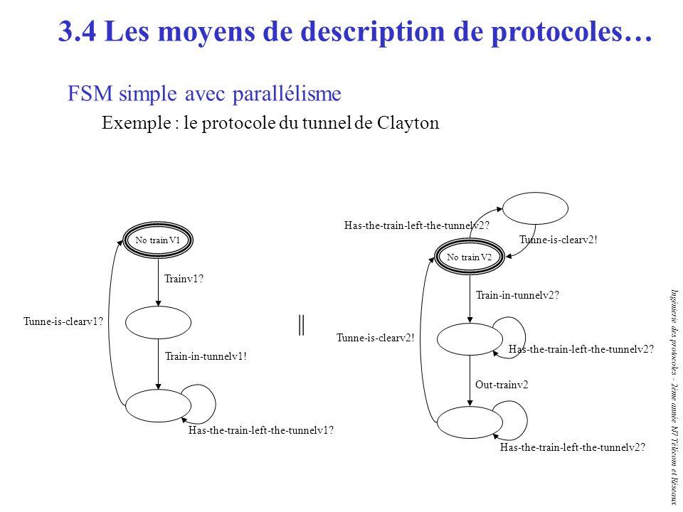 3.4 Les moyens de description de protocoles…