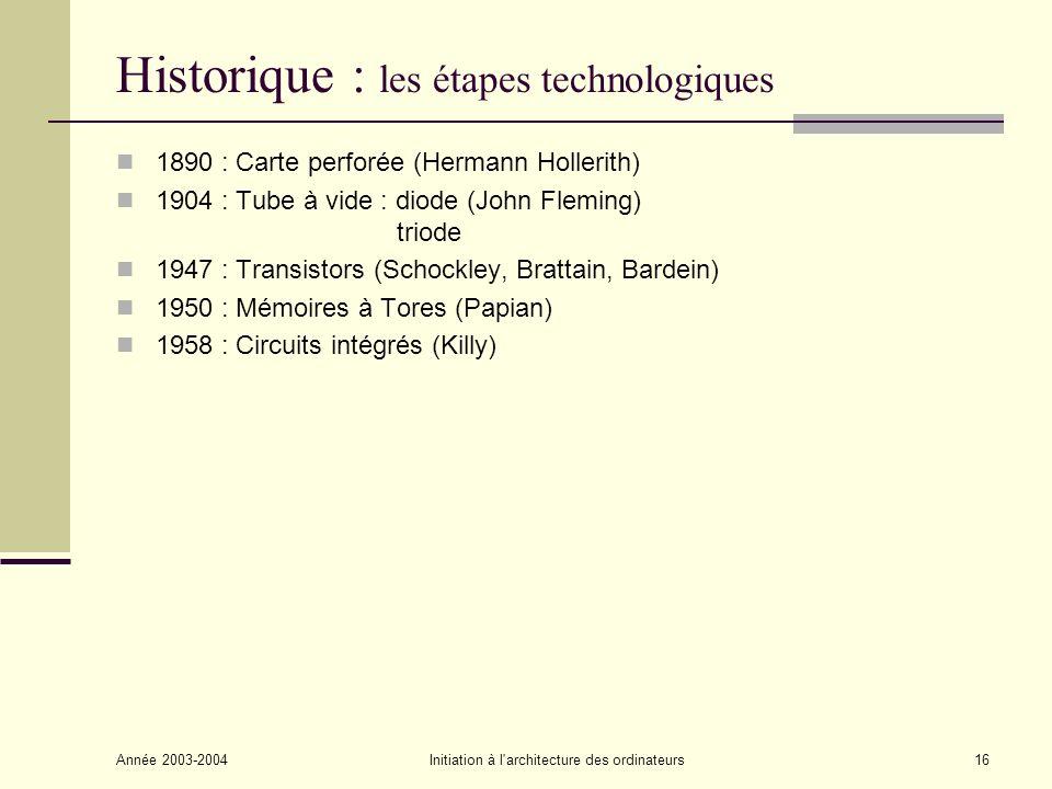 Historique : les étapes technologiques