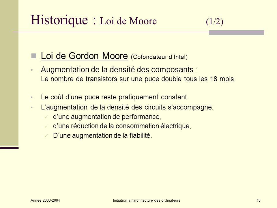 Historique : Loi de Moore (1/2)