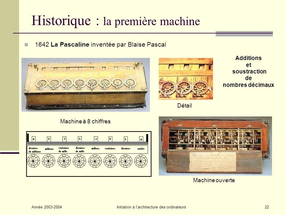 Historique : la première machine
