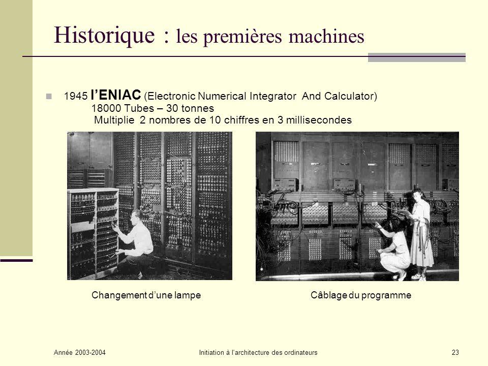 Historique : les premières machines