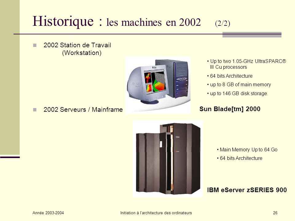 Historique : les machines en 2002 (2/2)