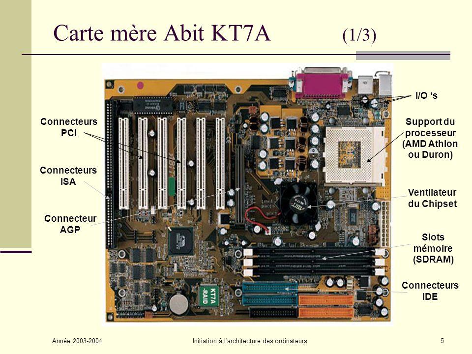 Support du processeur (AMD Athlon ou Duron)