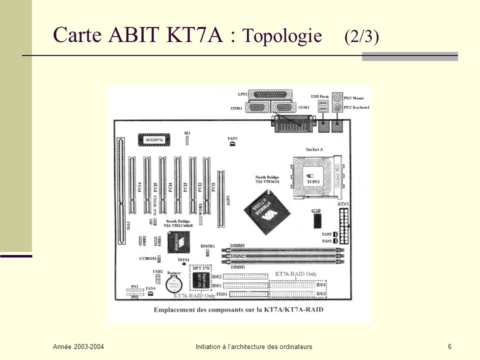 Carte ABIT KT7A : Topologie (2/3)