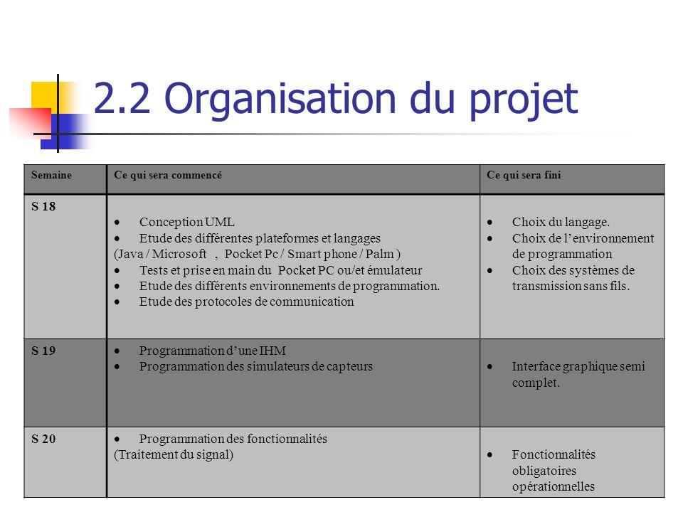 2.2 Organisation du projet