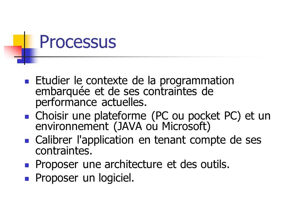 Processus Etudier le contexte de la programmation embarquée et de ses contraintes de performance actuelles.