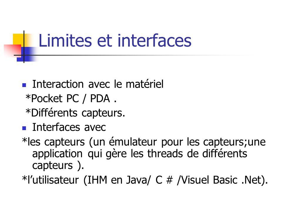 Limites et interfaces Interaction avec le matériel *Pocket PC / PDA .