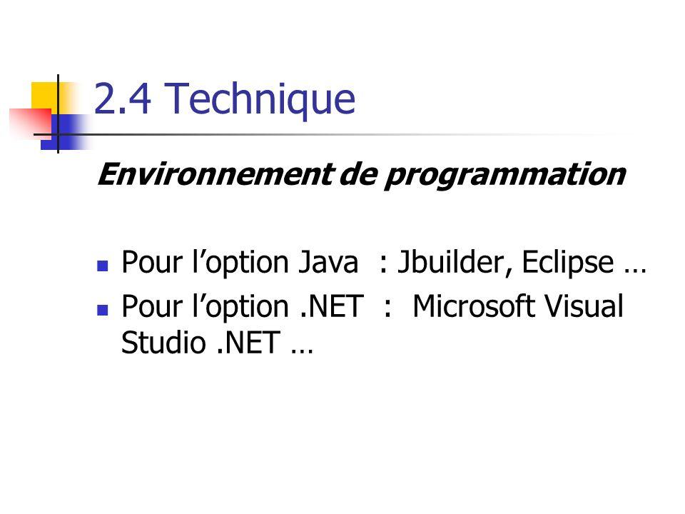 2.4 Technique Environnement de programmation