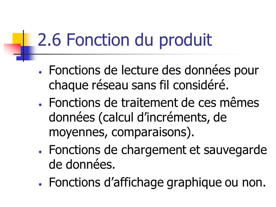 2.6 Fonction du produit Fonctions de lecture des données pour chaque réseau sans fil considéré.
