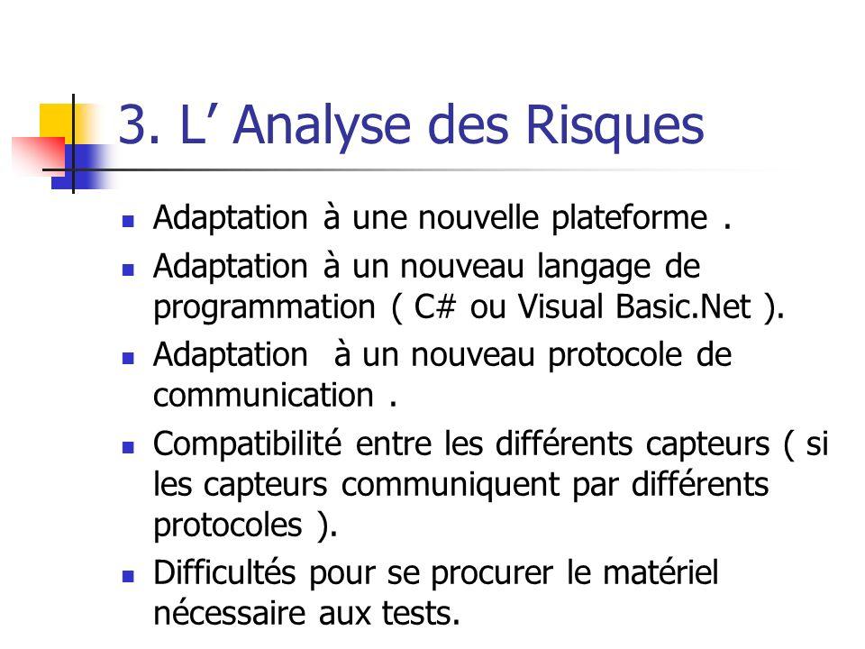 3. L' Analyse des Risques Adaptation à une nouvelle plateforme .