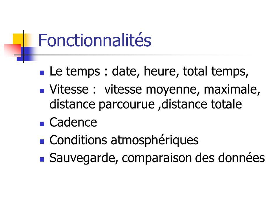 Fonctionnalités Le temps : date, heure, total temps,