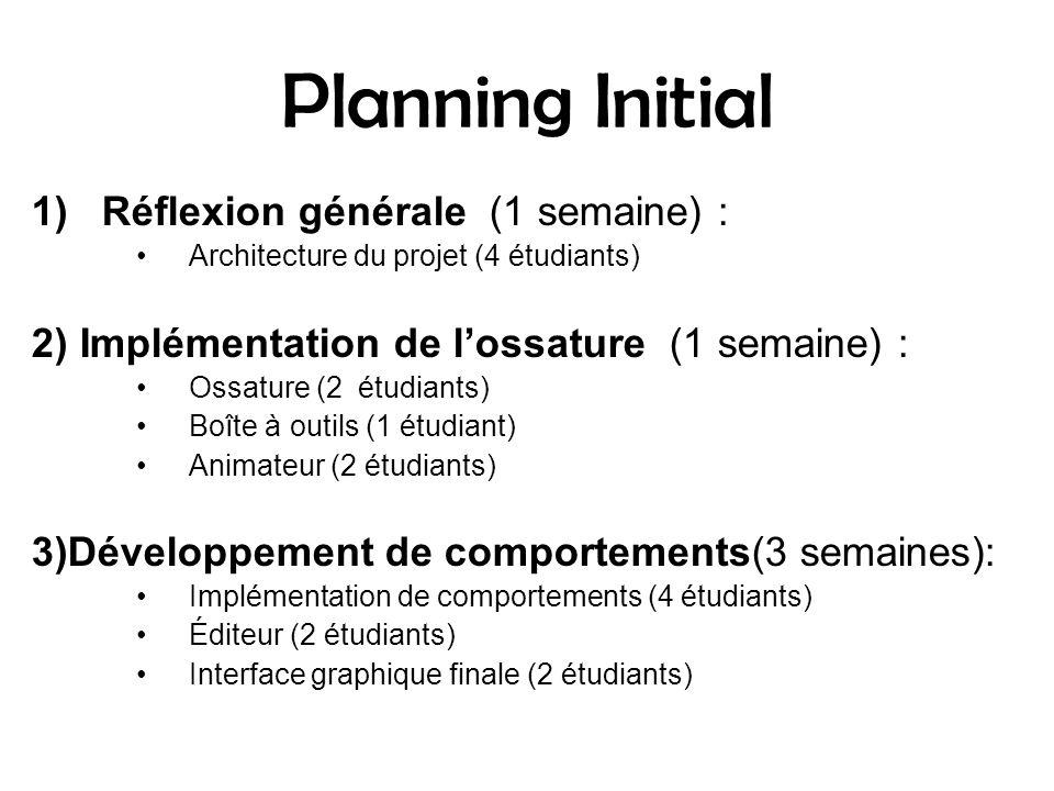 Planning Initial Réflexion générale (1 semaine) :