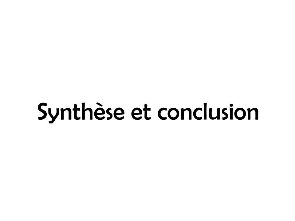 Synthèse et conclusion