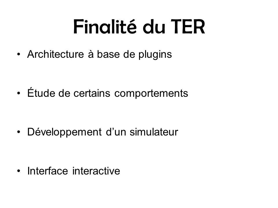 Finalité du TER Architecture à base de plugins